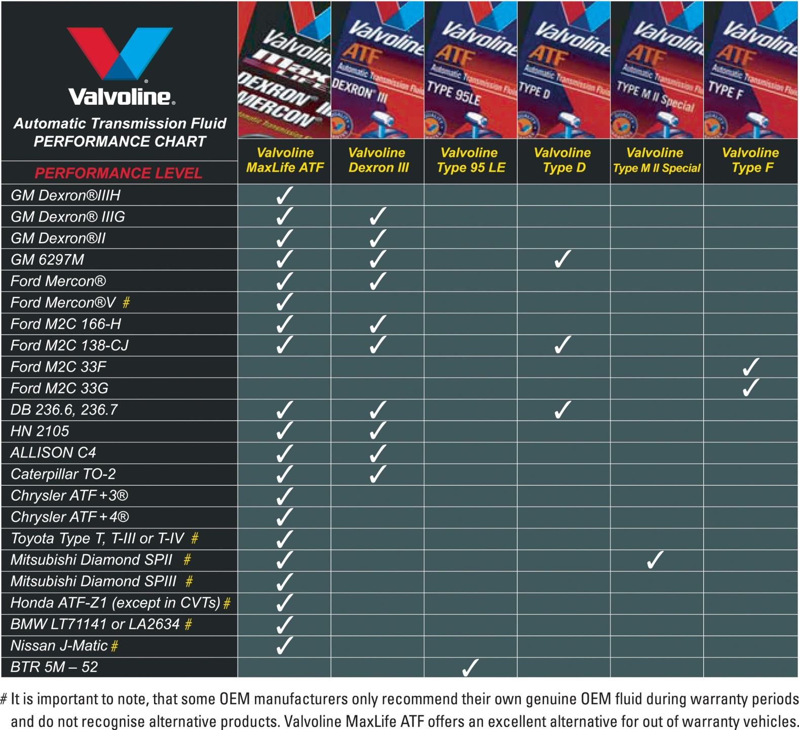 Valvoline oil filter guide / Www cpr and first aid certification